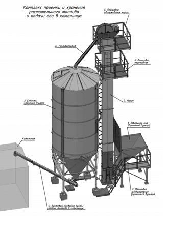 Комплекс приемки и хранения растительного топлива